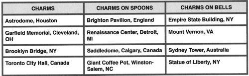 Souvenir building spoons